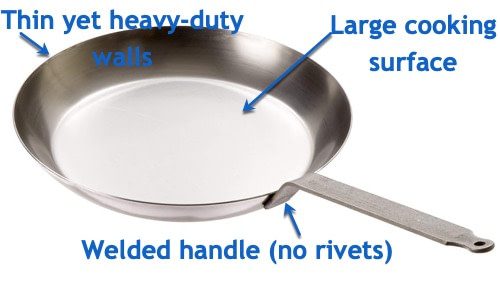 Matfer Bourgeat pan with callouts - Best Frying Pan in Every Category