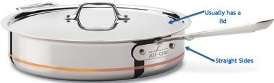 Should I Buy a Skillet or a Saute Pan, skillet with callouts