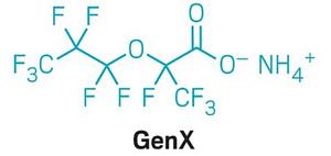 GenX Molecule
