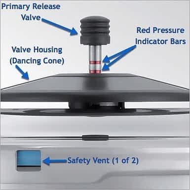 Kuhn Rikon Safety Features