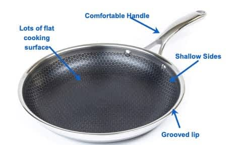 Hexclad Skillet with Callouts