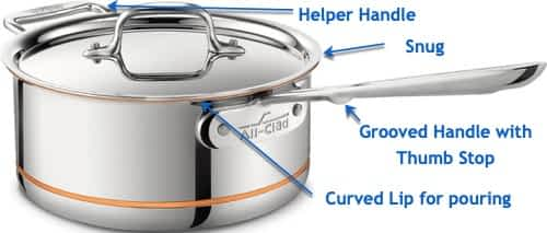 All-Clad Copper Core sauce pan with callouts