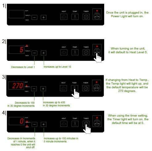 True Induction cooktop operation diagram