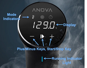 Anova AN500 Controls Callouts - The Best Sous Vide Immersion Circulators