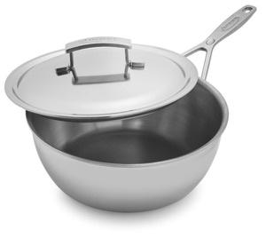 Amazing Cookware Deals of 2020