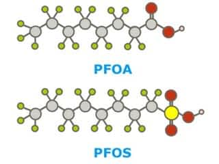 PFAS Molecules - What is PFOA? A Guide to Chemicals in Nonstick Cookware
