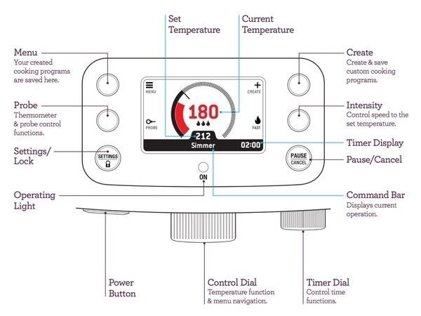 PolyscienceControlFreakCPDiagram_600px